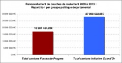Couches de roulement Total par groupe.jpg